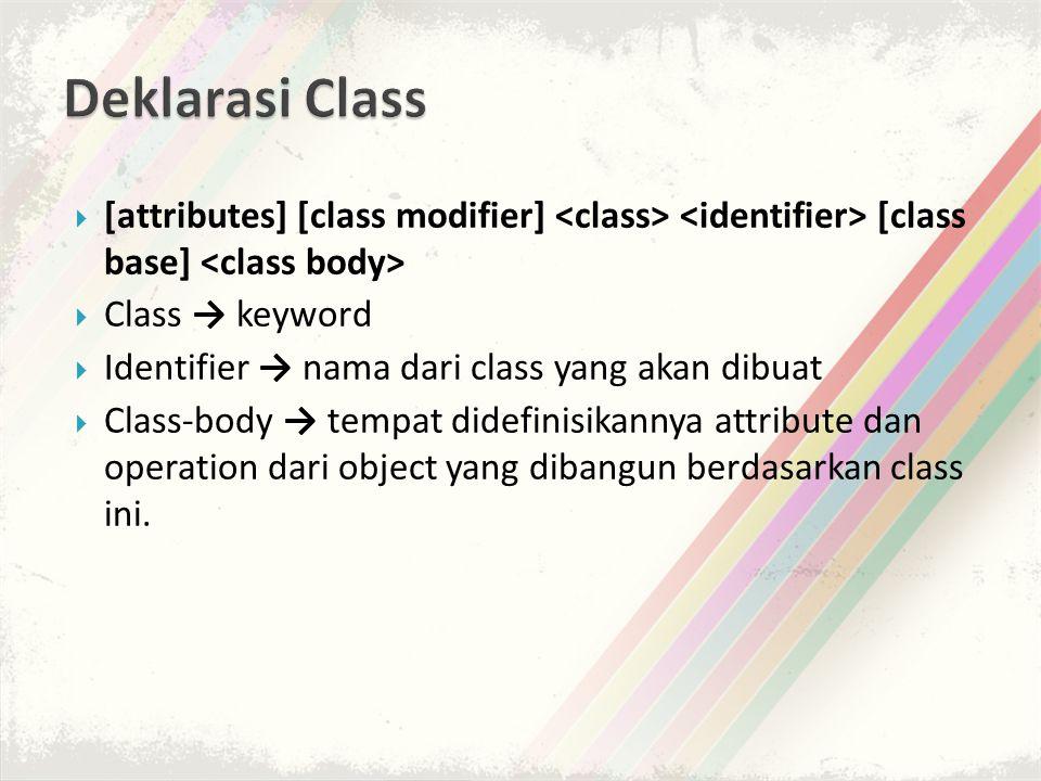 Deklarasi Class [attributes] [class modifier] <class> <identifier> [class base] <class body> Class → keyword.